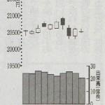 2015.8.16.今週の株価、外為、金利、経済ニュース、ビジネス広く snj2