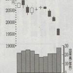 2015.8.23.今週の株価、外為、金利、経済ニュース、ビジネス広く snj2