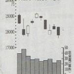 2015.9.6.今週の株価、外為、金利、経済ニュース、ビジネス広く snj2