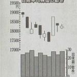 2015.9.13.今週の株価、外為、金利、経済ニュース、ビジネス広く snj2