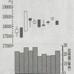 2015.9.20.今週の株価、外為、金利、経済ニュース、ビジネス広く snj2
