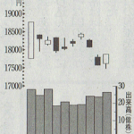 2015.9.27.今週の株価、外為、金利、経済ニュース、ビジネス広く snj2