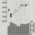 2015.10.11.今週の株価、外為、金利、経済ニュース、ビジネス広く snj2